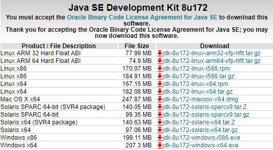 JAVA SE Development kit (JDK)