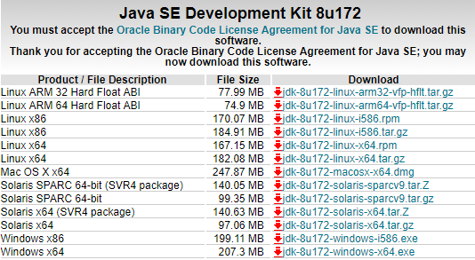 JAVA SE Development kit (JDK)