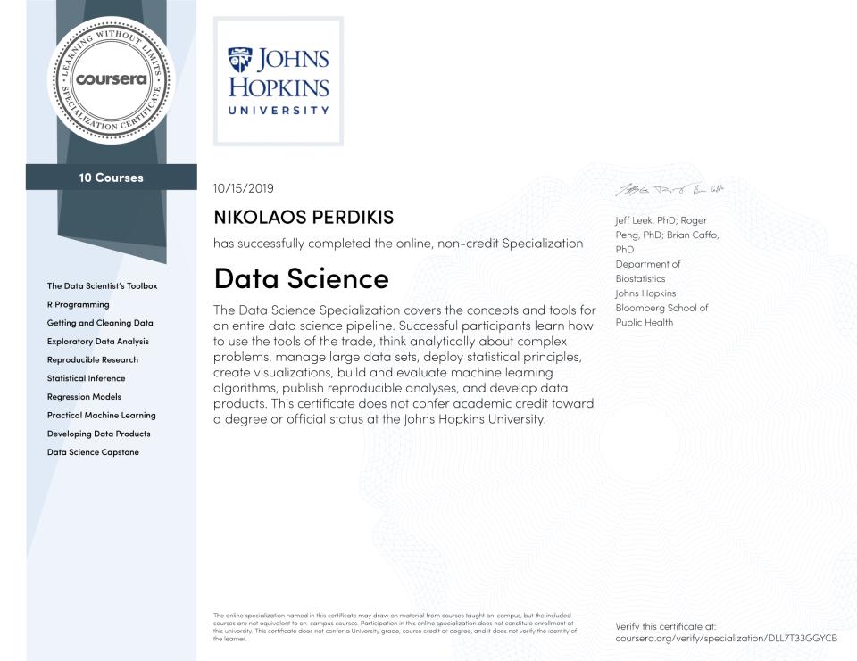 cert_data_science_coursera_nikolas-1